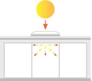 Sunoptics 1