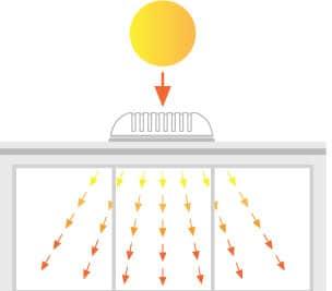 Lledó Sunoptics Sistemas