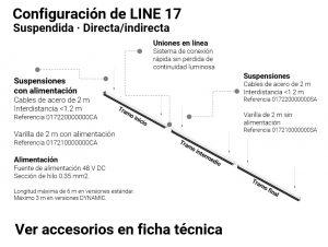Configuración LINE 17 S DI