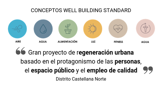 El proyecto Madrid Nuevo Norte cumple con los estándares WELL
