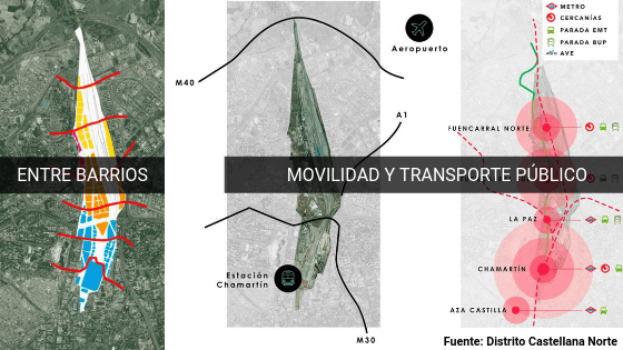 Beneficios de conexión en el proyecto Madrid Nuevo Norte