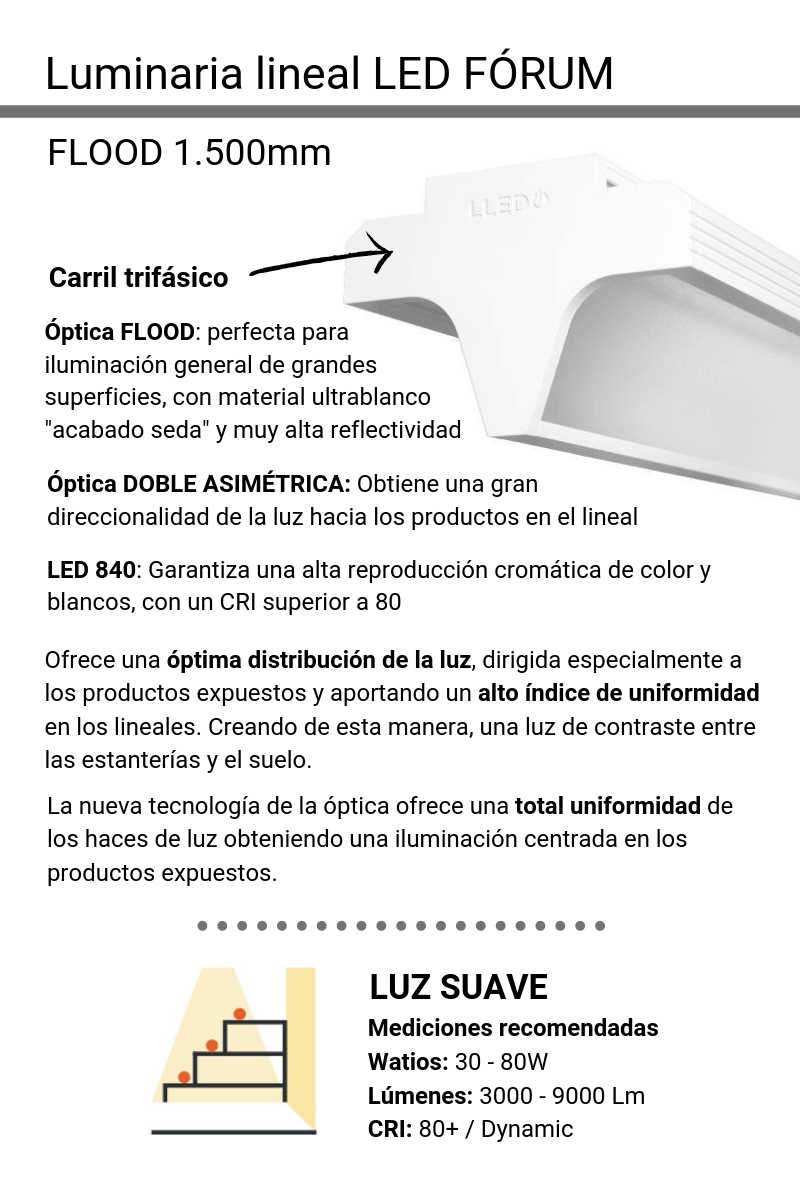 Luminaria Lineal LED FORUM