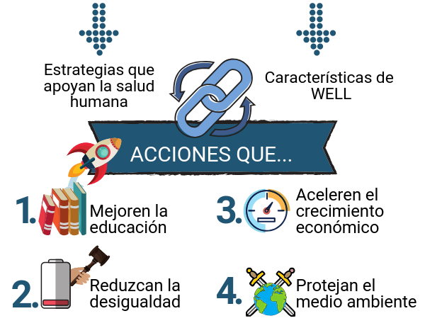 Estrategias-que-apoyan-la-salud-humana
