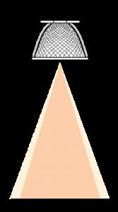 Focos LED Super extensivos