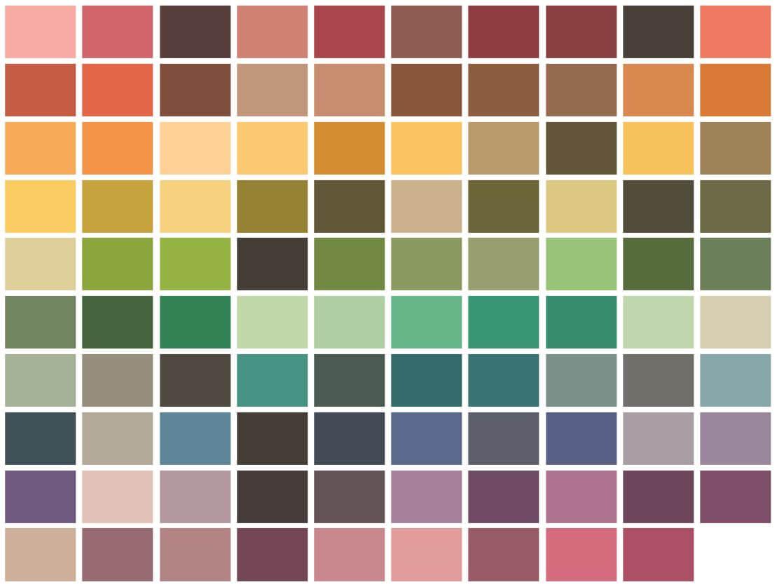 Rf evalúa 99 colores.