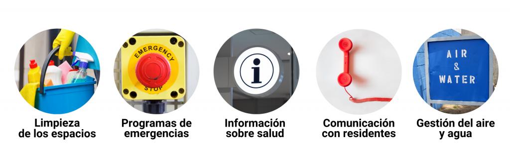 Objetivos para conseguir la certificación WELL Healthy-Safety Rating