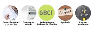 Pasos para conseguir la certificación