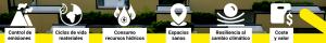 Level(s) de la CE - Prioridades de las bases